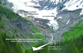The terminus of the Deming Glacier from a slope above the Middle Fork Nooksack. Click to enlarge any photo.